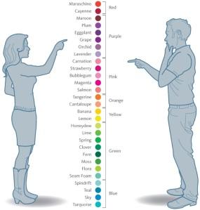 perception-couleurs-homme-femme